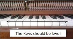 Level-Keys